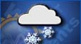 Snow, Partly cloudy